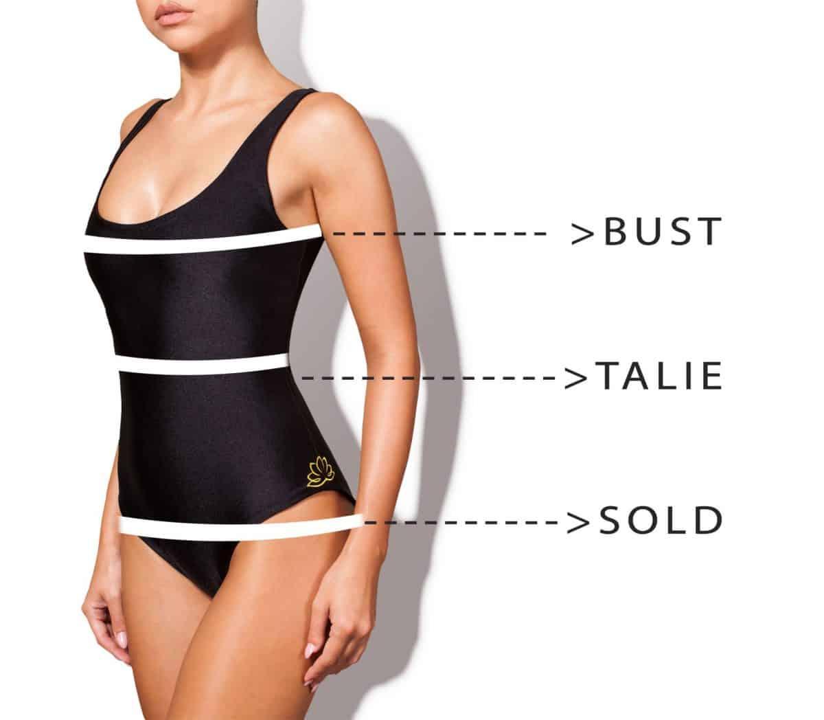 size chart photo GW
